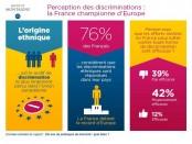 http://avenirdusport.com/Discriminations France janvier 2015