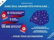 http://avenirdusport.com/Euro 2016 - Grande fête populaire à Paris