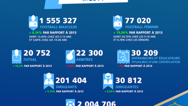 http://avenirdusport.com/Licencies HF FFF 2014