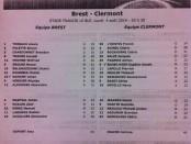 http://avenirdusport.com/Premier match Diacre Brest Clermont 4 aout 2014