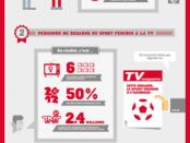 http://avenirdusport.com/Sport Feminin mai 2013 - Etude Havas