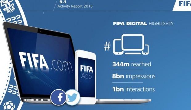 FIFA Digital 2015