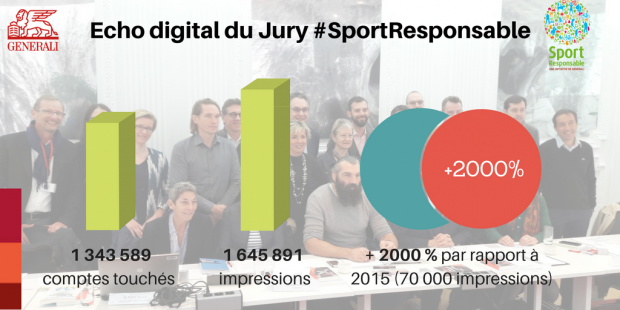 generali-2016-digital-sport-responsable