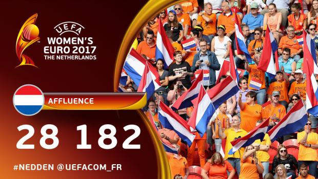 Pays Bas Finale Public Euro 2017
