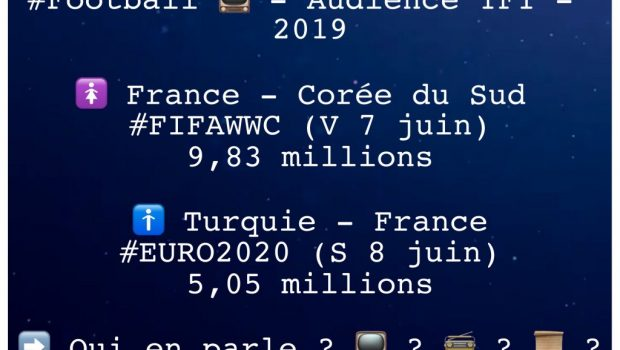 football audience juin 2019